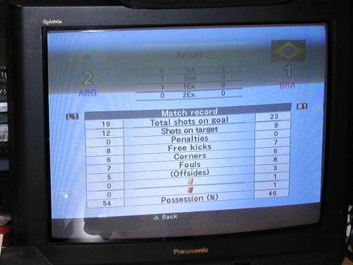Sweet numbers. Resultatet af Double Cup'en. Argentina tværer Brasilien endnu engang. 10/21