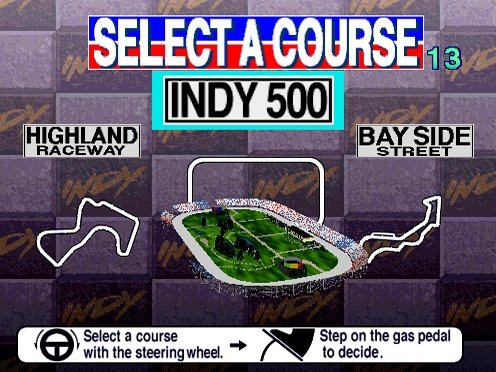Indy 500 (1995) (ARC)  © Sega 1995   5/5